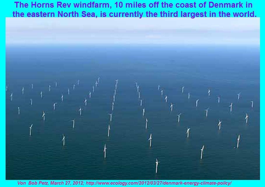 meeresströmung durch wind